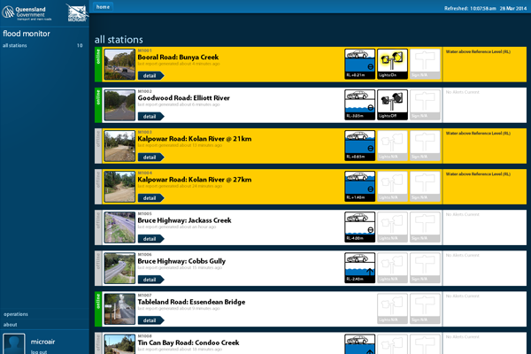 flood monitor website